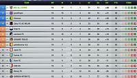 Διαγωνισμός Σεζόν 109-league-d19.jpg