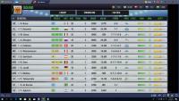 Σεζόν 115-manager-lvl-8-nelakos.jpg