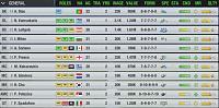 Σεζόν 115-team.jpg