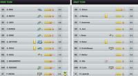 Κανέναν τελικό θα παίξουμε ?-cup-final-stats-rates.jpg