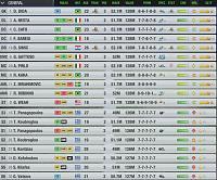 Διοργανώσεις του  Top Eleven-team-d28-sell.jpg