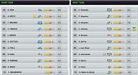 Σεζόν 119-cup-final-2-rates.jpg