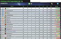 ΣΕΖΟΝ 121-champions-level-78.jpg