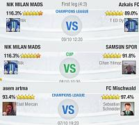 Διοργανώσεις του  Top Eleven-cl-semi-finals.jpg