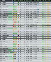 Διοργανώσεις του  Top Eleven-team-d23.jpg