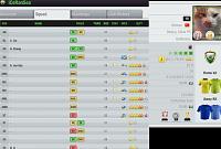 Διοργανώσεις του  Top Eleven-chinese-oppo-team-sell.jpg