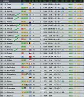 Διοργανώσεις του  Top Eleven-panik-team-d22.jpg
