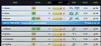 Παίκτες με διπλή ικανότητα-2-scouts.jpg