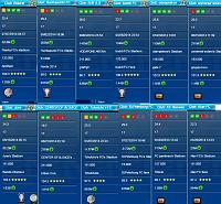 Διοργανώσεις του  Top Eleven-league-teams.jpg