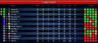 ΔΙΑΓΩΝΙΣΜΟΣ ΣΕΖΟΝ 80-league-d22.jpg
