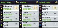 Κανέναν τελικό θα παίξουμε ?-screenshot_202.jpg