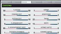 Κανέναν τελικό θα παίξουμε ?-screenshot_342.jpg