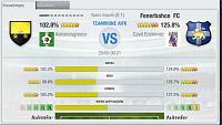 Κανέναν τελικό θα παίξουμε ?-screenshot_438.jpg