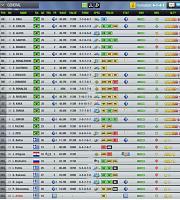 Διοργανώσεις του  Top Eleven-team-d28-general.jpg