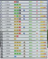 Διοργανώσεις του  Top Eleven-selling-2.jpg