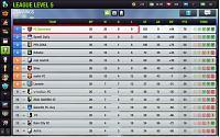 ΔΙΑΓΩΝΙΣΜΟΣ ΣΕΖΟΝ 95-barcelona_league_table.jpg