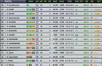 Διοργανώσεις του  Top Eleven-team-d28-last.jpg
