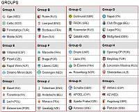 Οι κληρώσεις στην Ευρώπη-europa-league-groups.jpg