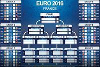 Euro 2016 προγραμμα-euro-2016.jpg