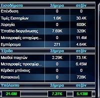 TIGRAN Salonica-finance.jpg