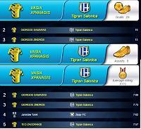 TIGRAN Salonica-top-rate-d28.jpg