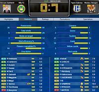 TIGRAN Salonica-cup-final-1-stats-rates.jpg