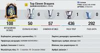 Top Eleven Dragons (Ομοσπονδία).-screenshot_3.jpg