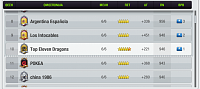 Top Eleven Dragons (Ομοσπονδία).-screenshot_1.png