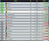 Nicos fc-screenshot_104.jpg