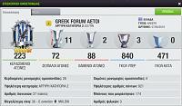 Top Eleven Dragons (Ομοσπονδία).-screenshot_124.jpg
