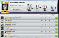 Flamethrowers FA (Association)-team.jpg