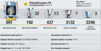 Flamethrowers FA (Association)-ass_24-6-2017.jpg