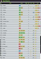 Αετοι του Greek Forum - Oμοσπονδια-11-19-vs-alliens-real-team.jpg
