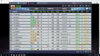 Εναντίον 4-1dmc-1mc-1mr-aml-2st (τριπλή αναμέτρηση)-team-manager-5.jpg