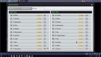 Εναντίον 4-3w-1-2, Τελικός κυπέλλου (και λογικά και CL)-cup-final-ratings.jpg