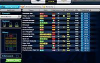 Δεν μου βγάζει αρκετούς παίκτες στην αγορά-very-few-players-tm-1-10min.jpg