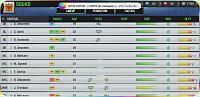 Association looking for New Active Superstar Manager-screenshot_20210226-071404_top-eleven.jpg