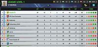 my game is totally bugged, any help?-screenshot_20210420-210804_top-eleven.jpg