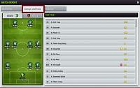 Match report --> Lineup and Fans, where are the fans stats?-linup.jpg