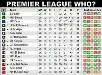 Algerian League-algerian-league.jpg