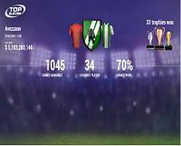 I vostri trofei-screenshot-2015-12-04-11-46-55.jpg