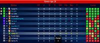 Sezona 20...užas...ne mogu da pobedim NIKAKO-2015-01-23_21-03-13.jpg