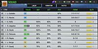 I have to counter 4-3-3, enemy rating is 100,2% .-screenshot_20190613-164051.jpg
