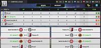 How are they winning?!?!-screenshot_20200502-121657_top-eleven.jpg