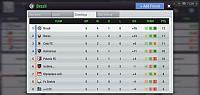 How are they winning?!?!-screenshot_20200502-121711_top-eleven.jpg