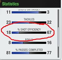 Shooting Efficiency-screenshot_1.png