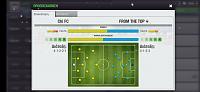 Champions League Final Against 4-1-2-2-1-screenshot_20201231_134031_eu.nordeus.topeleven.android.jpg