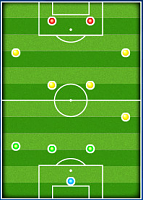Formation Choice and Roster Management-2.png