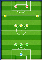 Formation Choice and Roster Management-3.png