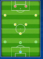 How to counter this formation I am playing on Cup first le with him-screen-shot-2014-09-24-12.04.59-pm.png